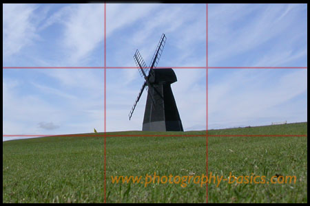 Rule Of Thirds, centrally positioned